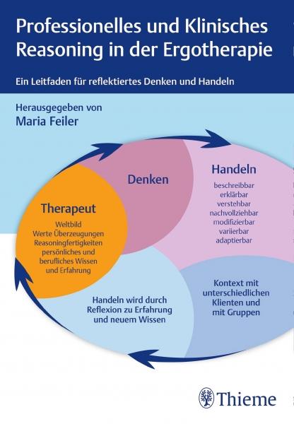 Professionelles und klinisches Reasoning in der Ergotherapie.