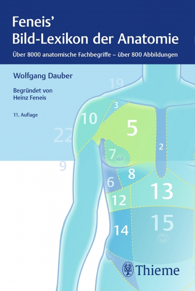 Bild-Lexikon der Anatomie.