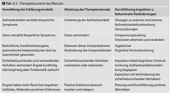 download Erfolgsfaktor Managementpotential: Bewältigung